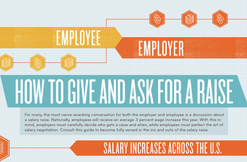 Asking for a Raise Tricks for Negotiating Your Salary Finance